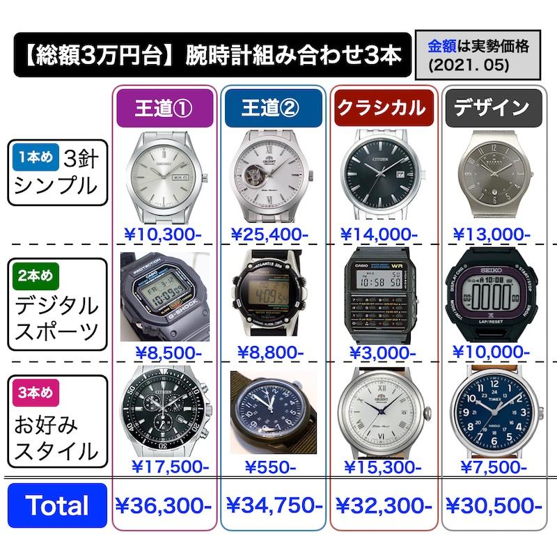 【総額3万円台】腕時計組み合わせ3本、4パターン