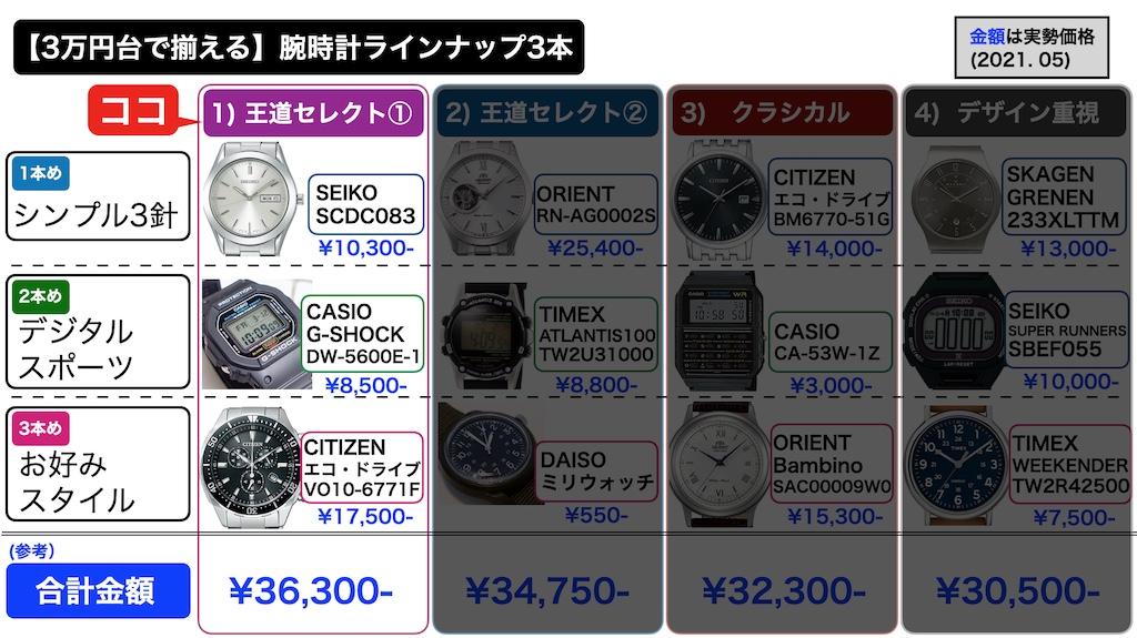 【3万円台で揃える】オススメ腕時計3本の組み合わせ、選定結果セレクト1(第1版) 2021.05